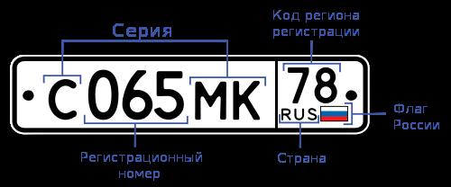 Фото - автомобильные номера, Государственные регистрационные знаки транспортных средств, машин