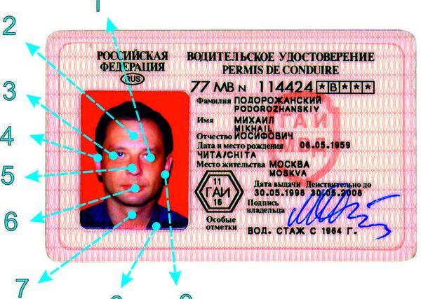 Метки на правах водителя, ГИБДД