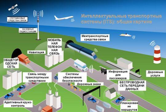 ЦОДД объявил конкурс на оказание услуг по технической поддержке интеллектуальной транспортной системы
