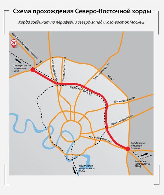 План-схема Северо-Восточной хорды Москвы