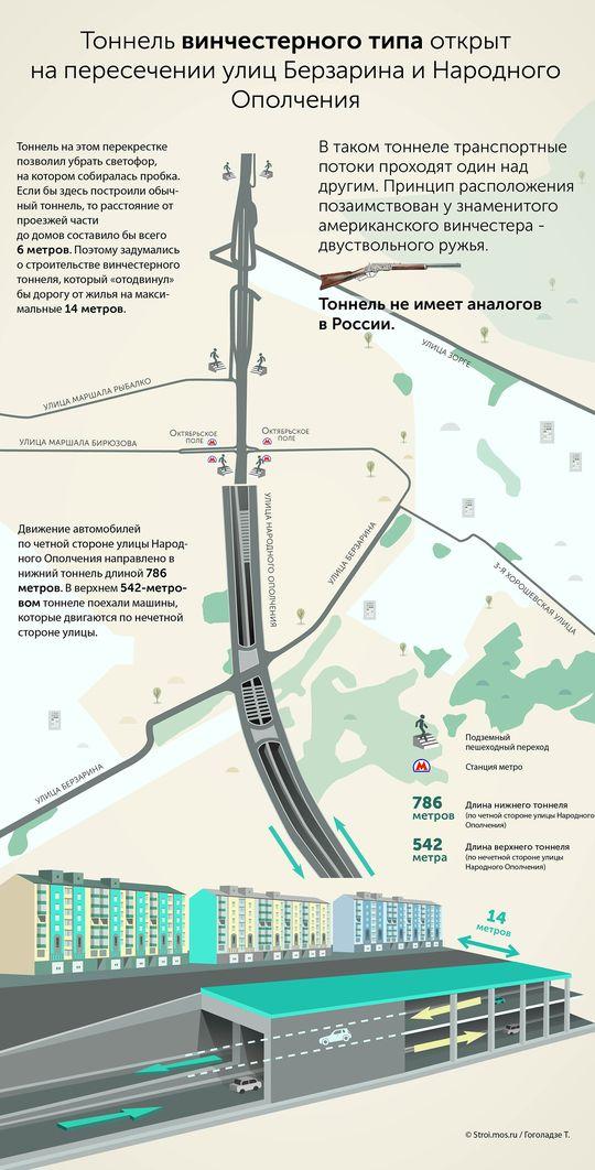 В Москве открыто движение по первому двухэтажному тоннелю