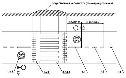 Дорожные разметки и ее характеристики картинки 4