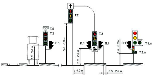 Схема дислокации дорожных