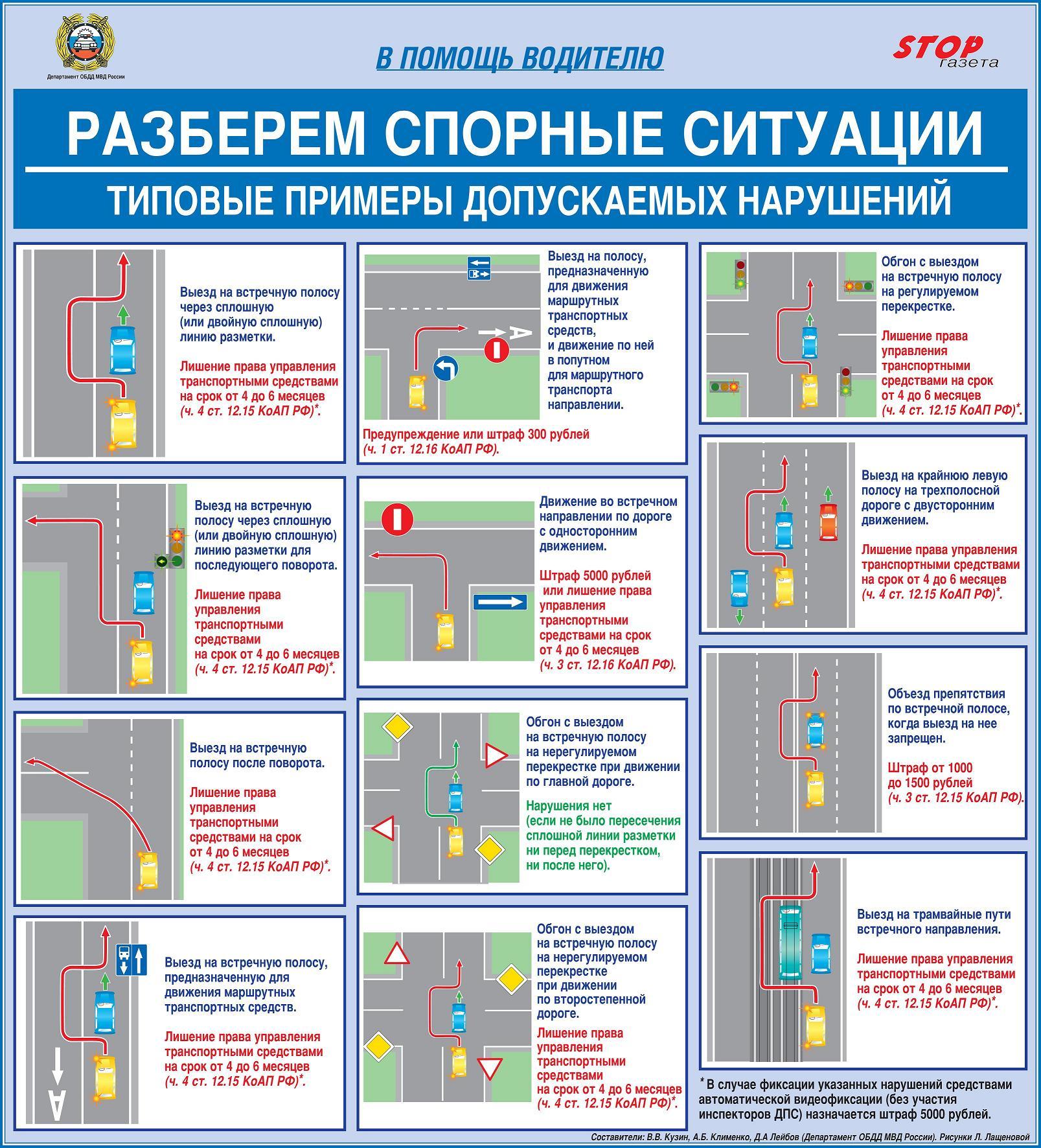 770 160x120 plakat 01 Вождение в России и Италии: ПДД сближаются.  002 Segnaletica stradale Russia.