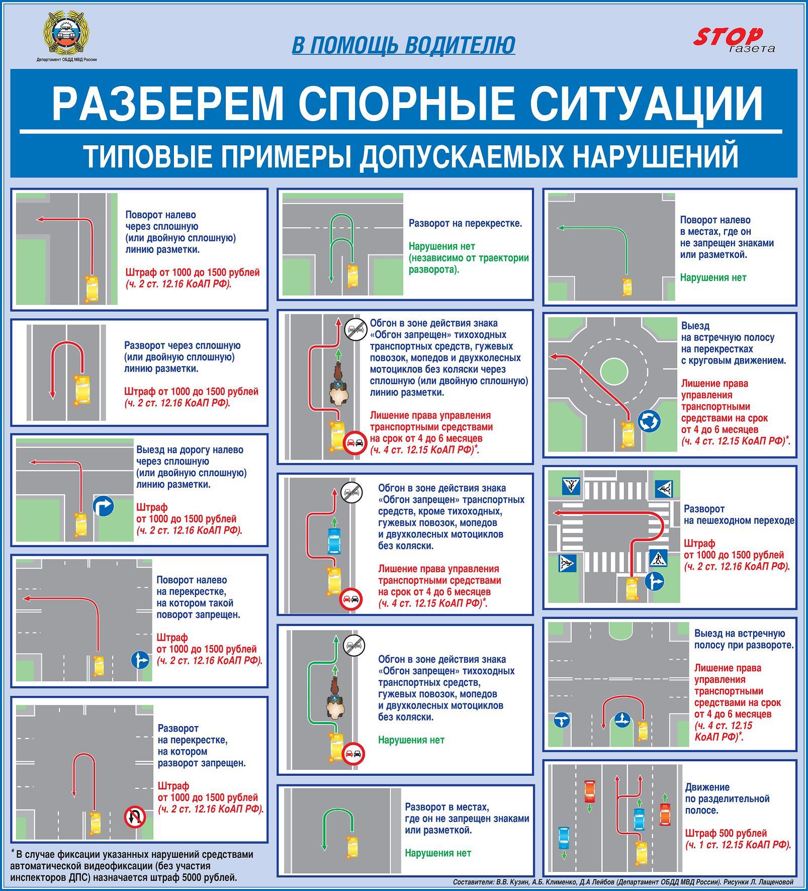 Схема Уфимского автодрома.  Как сдавать экзамен по вождению.