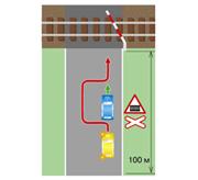 Обгон по встречной полосе на железнодорожных переездах и ближе чем за 100 метров перед ними, а также объезд по встречной полосе автомобилей, стоящих перед переездом.