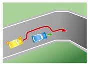 Обгон с выездом на встречную полосу в конце подъема и на других участках с ограниченной видимостью.