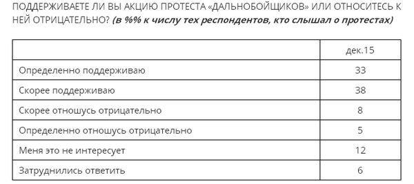 http://www.prav-net.ru/4038-ira/