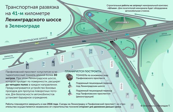 http://www.prav-net.ru/4222-ira/
