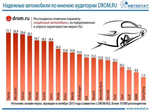 http://www.prav-net.ru/4252-ira/
