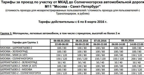 На трассе М11 введен праздничный тариф с 6 по 8 марта 2016 года