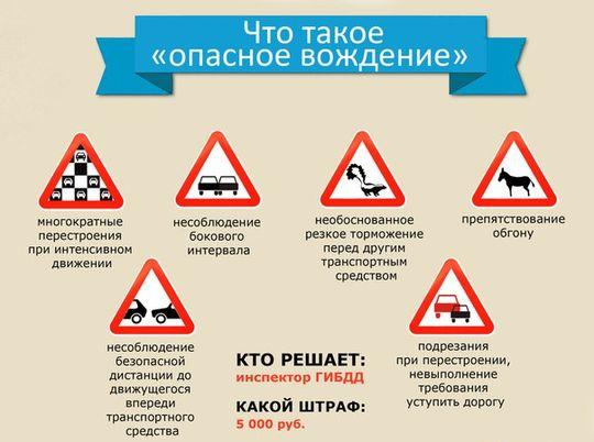 Госдума приняла в первом чтении законопроект о штрафе за опасное вождение