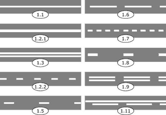 Изменения в ПДД: какую разметку пересекать нельзя?