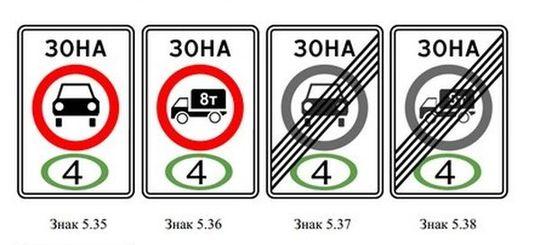 Изменения в ПДД: дорожные знаки, новые термины, новые правила для велосипедистов и другое